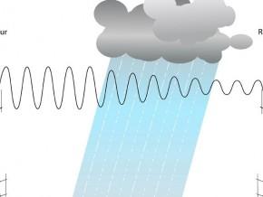 le-cameroun-va-implementer-la-methode-raincell-pour-prevenir-les-inondations-a-partir-des-reseaux-de-telephonie-mobile